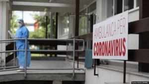 114 raste të reja me koronavirus në Kosovë, shërohen mbi 100 pacientë të tjerë